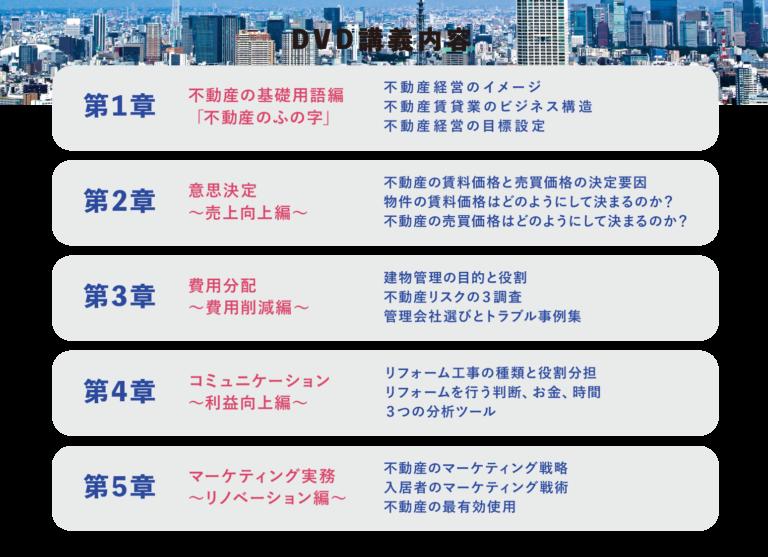 DVDの講義内容が第一章から第五章まで記載されている